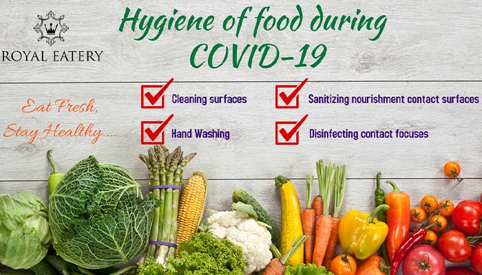 Hygiene of food during COVID-19